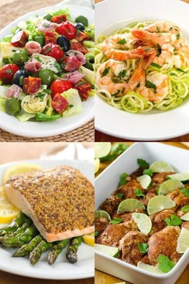 Keto Diet plan And How To Get Started On Keto Diet