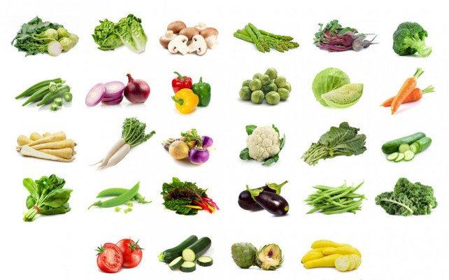 Non-Starchy Vegetables Free Keto Diet Plan
